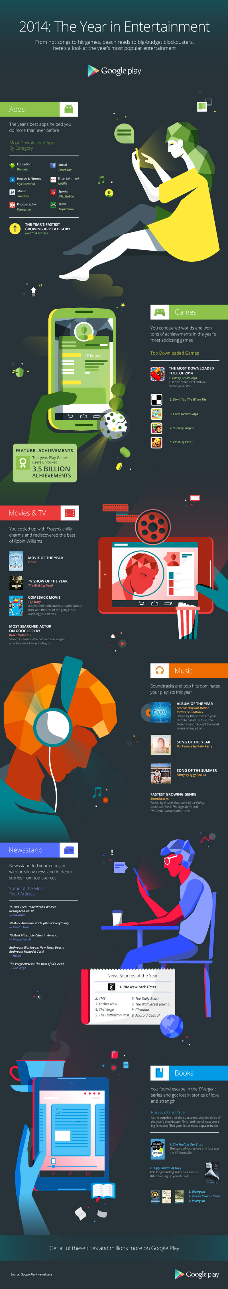 google_stats_2014_best_of_the_top_infographic