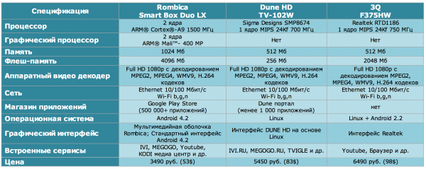 rombica_smart_box_dou_lx_3