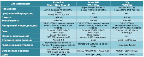 rombica_smart_box_dou_lx_3